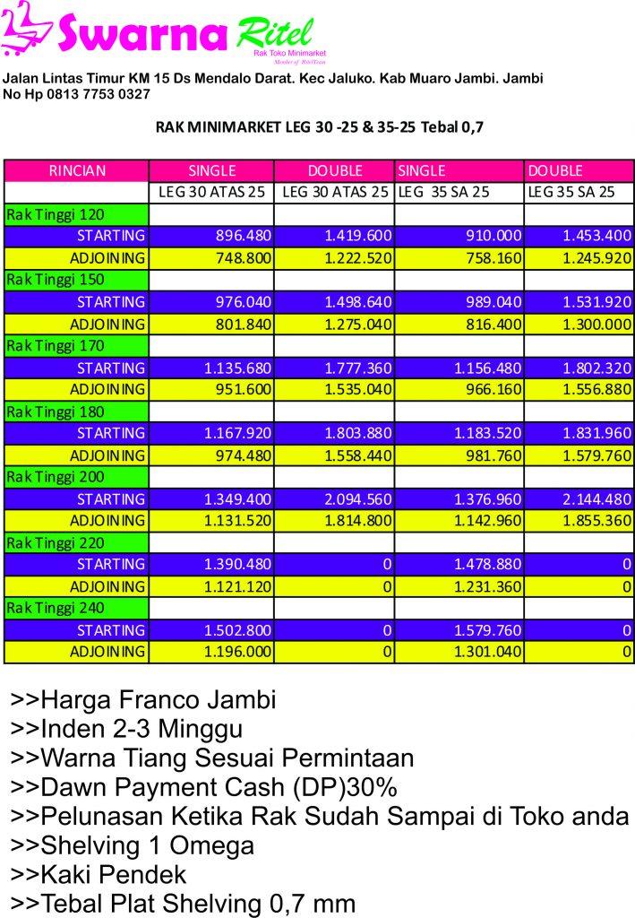 Harga rak minimarket di Kuala Tungkal